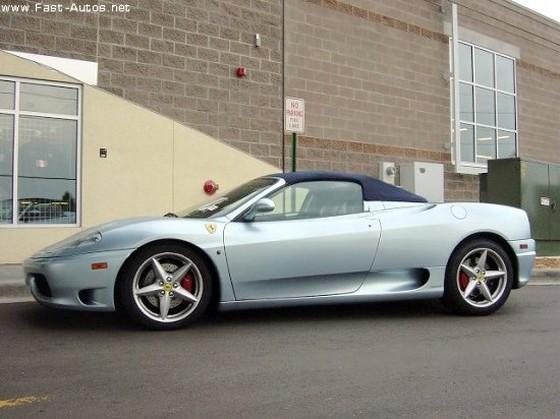 Left Side Silver Ferrari 360 Spider Convertible Car Picture