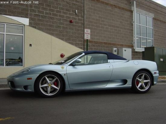 Ferrari 360 Spider Car Picture